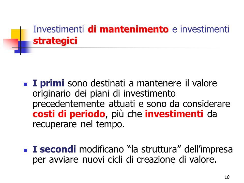 Investimenti di mantenimento e investimenti strategici