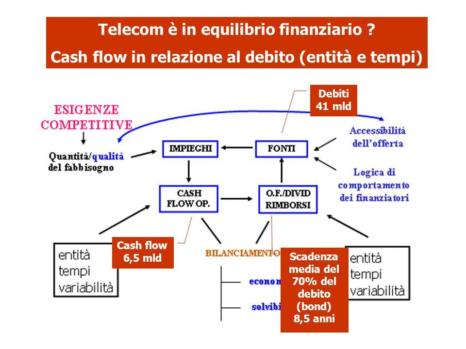 Telecom è in equilibrio finanziario