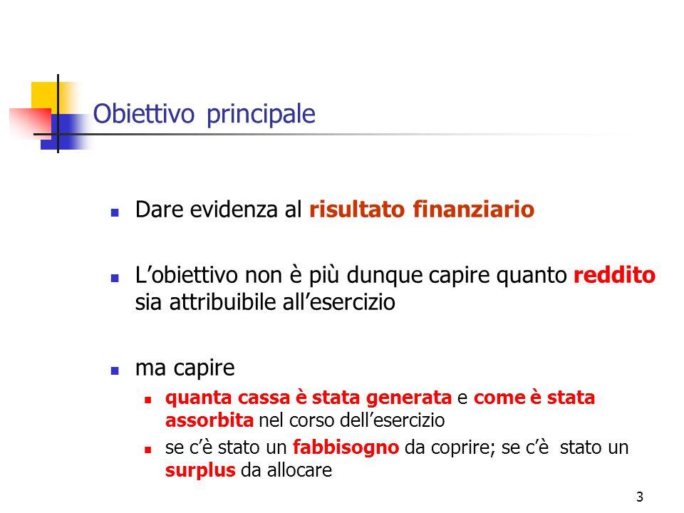 Obiettivo principale Dare evidenza al risultato finanziario