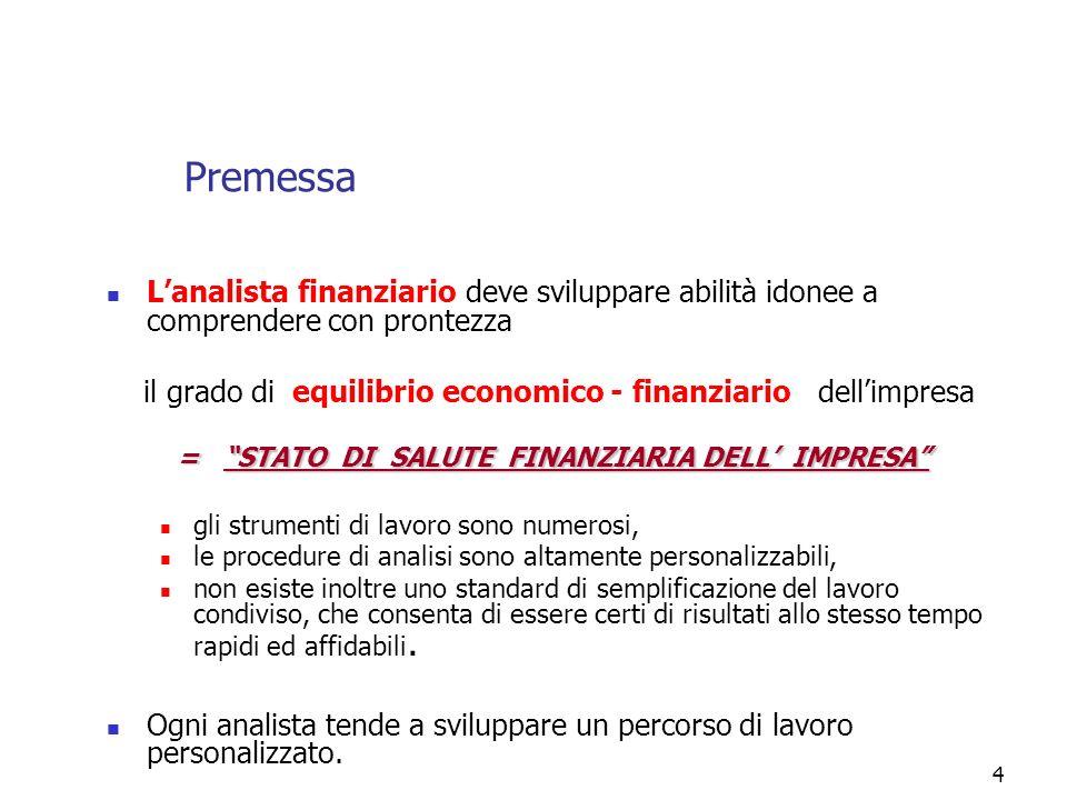 PremessaL'analista finanziario deve sviluppare abilità idonee a comprendere con prontezza.