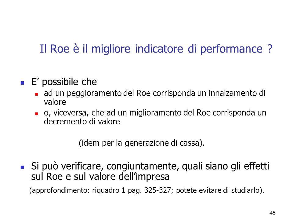 Il Roe è il migliore indicatore di performance