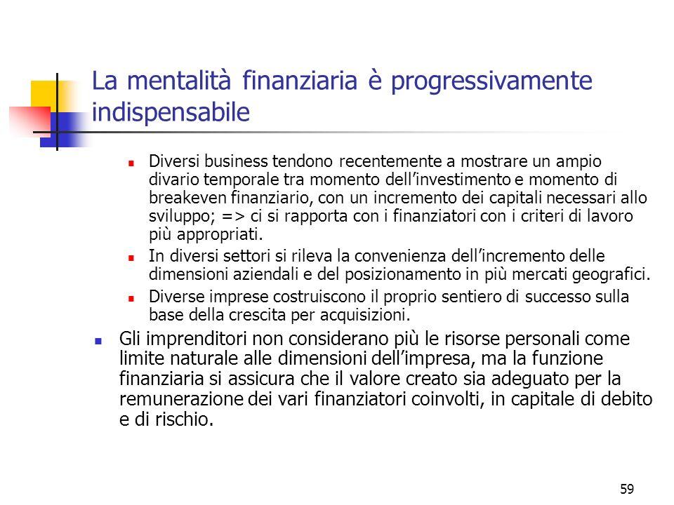 La mentalità finanziaria è progressivamente indispensabile