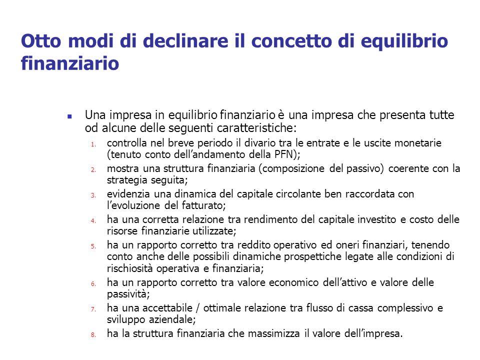 Otto modi di declinare il concetto di equilibrio finanziario