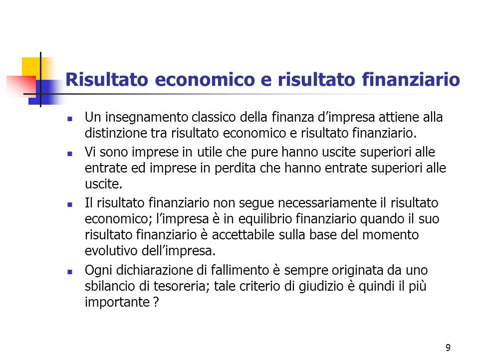 Risultato economico e risultato finanziario
