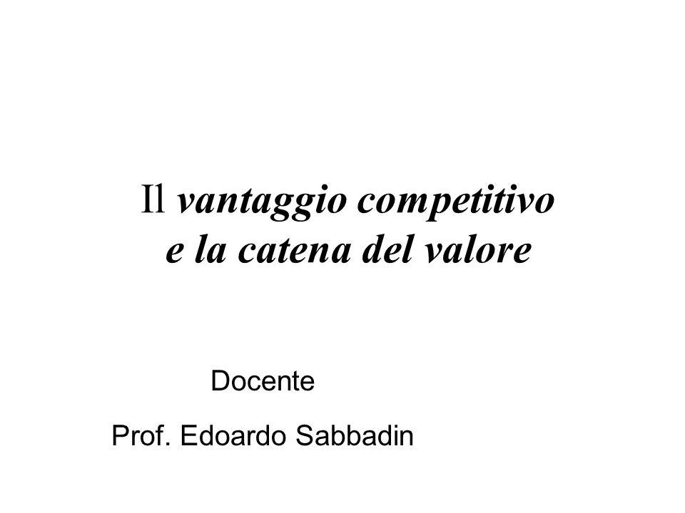 Il vantaggio competitivo e la catena del valore