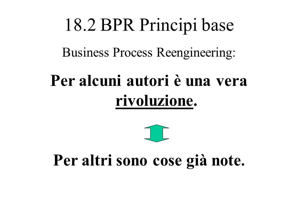 18.2 BPR Principi base Per alcuni autori è una vera rivoluzione.