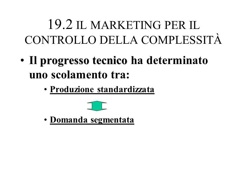 19.2 IL MARKETING PER IL CONTROLLO DELLA COMPLESSITÀ