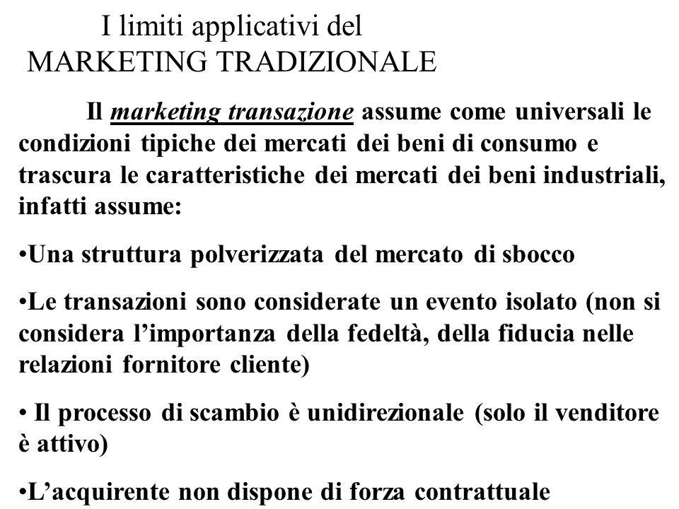 I limiti applicativi del MARKETING TRADIZIONALE