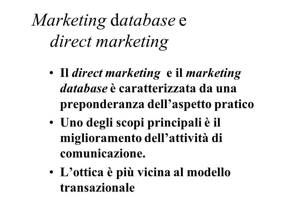 Marketing database e direct marketing