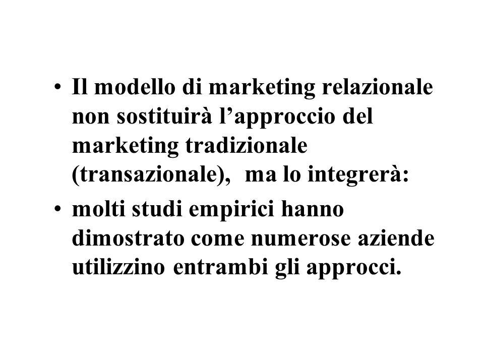 Il modello di marketing relazionale non sostituirà l'approccio del marketing tradizionale (transazionale), ma lo integrerà: