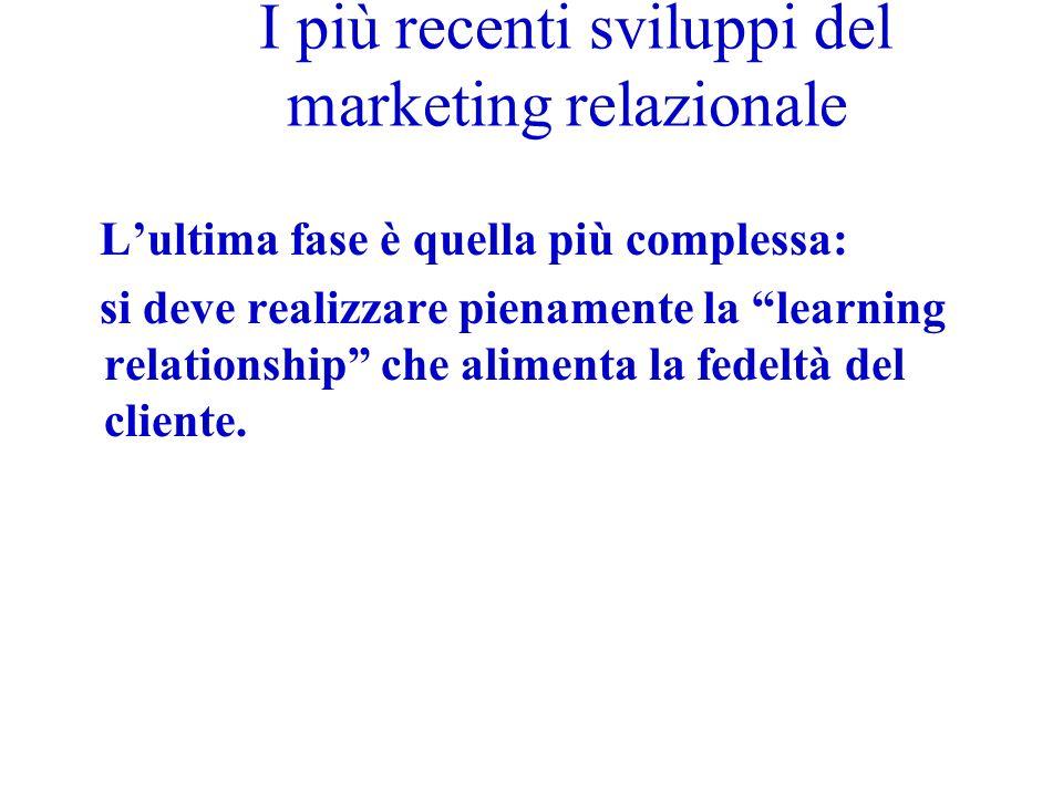I più recenti sviluppi del marketing relazionale