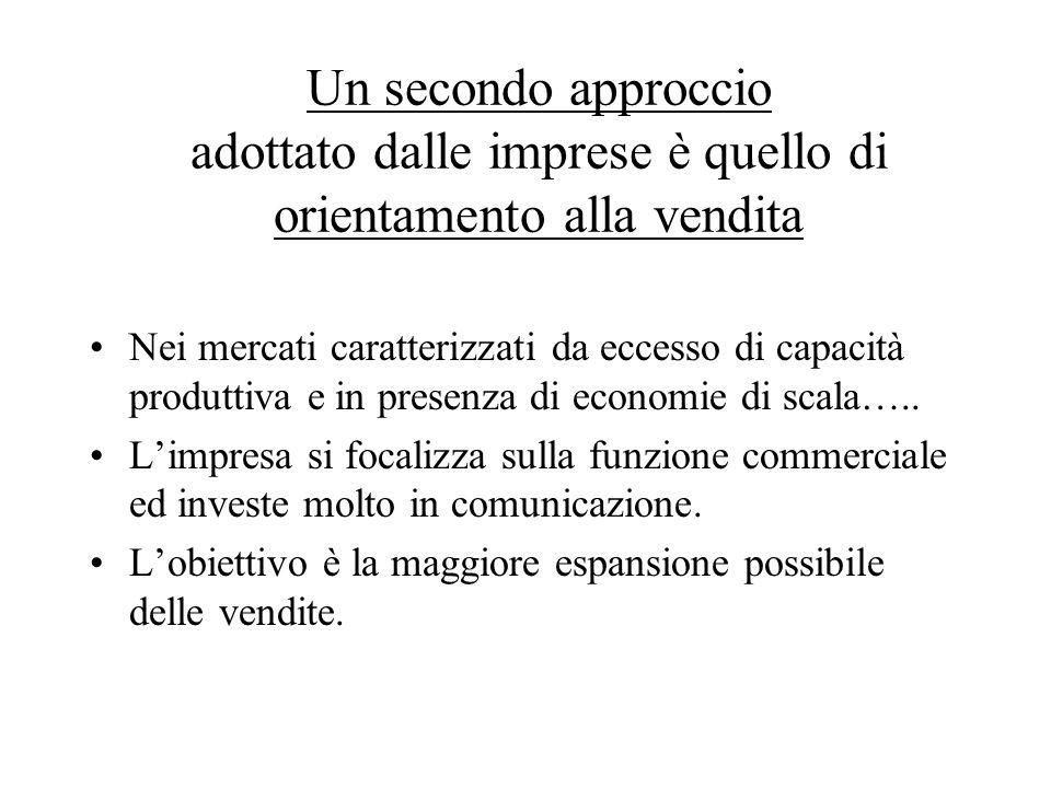 Un secondo approccio adottato dalle imprese è quello di orientamento alla vendita