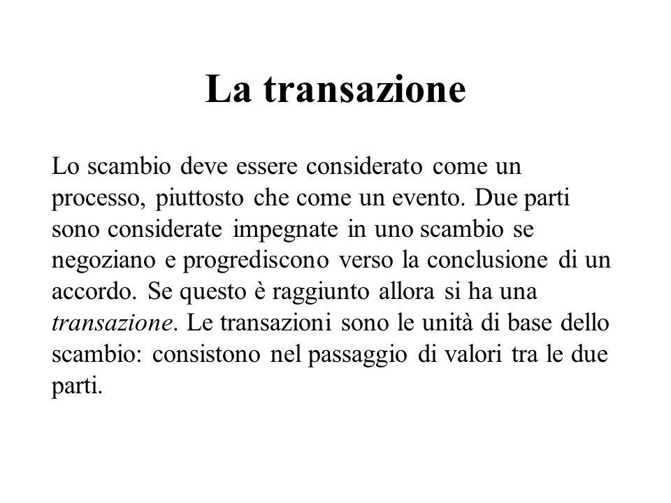 La transazione