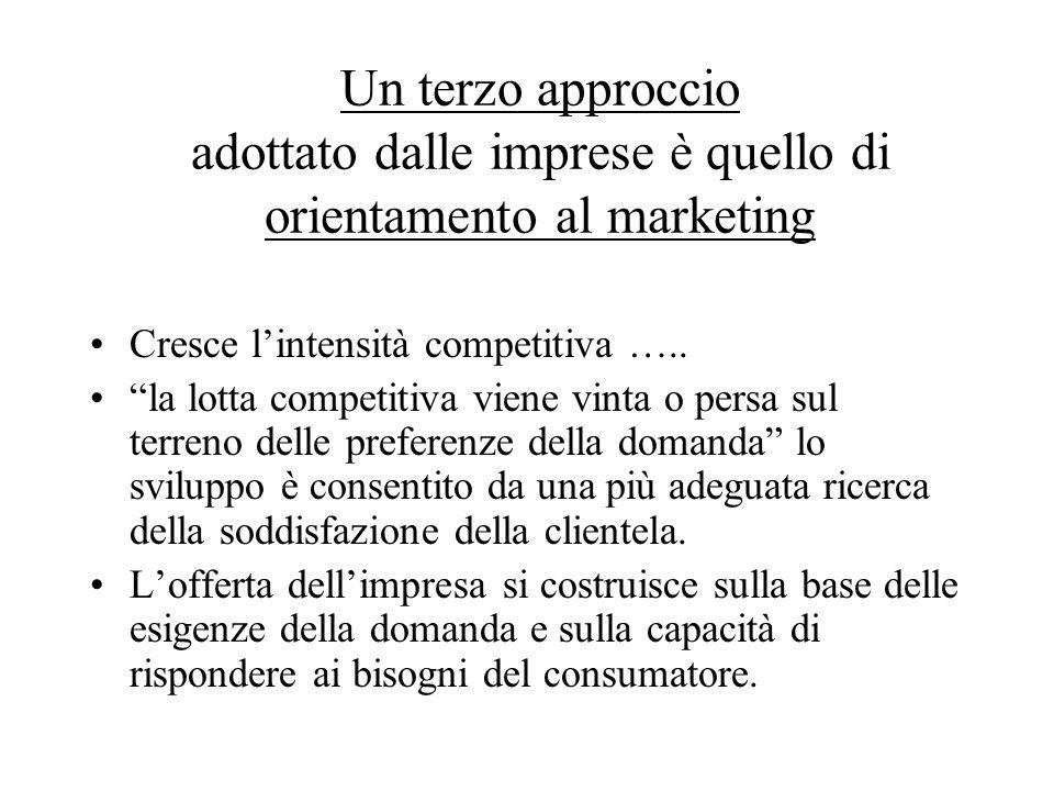 Un terzo approccio adottato dalle imprese è quello di orientamento al marketing