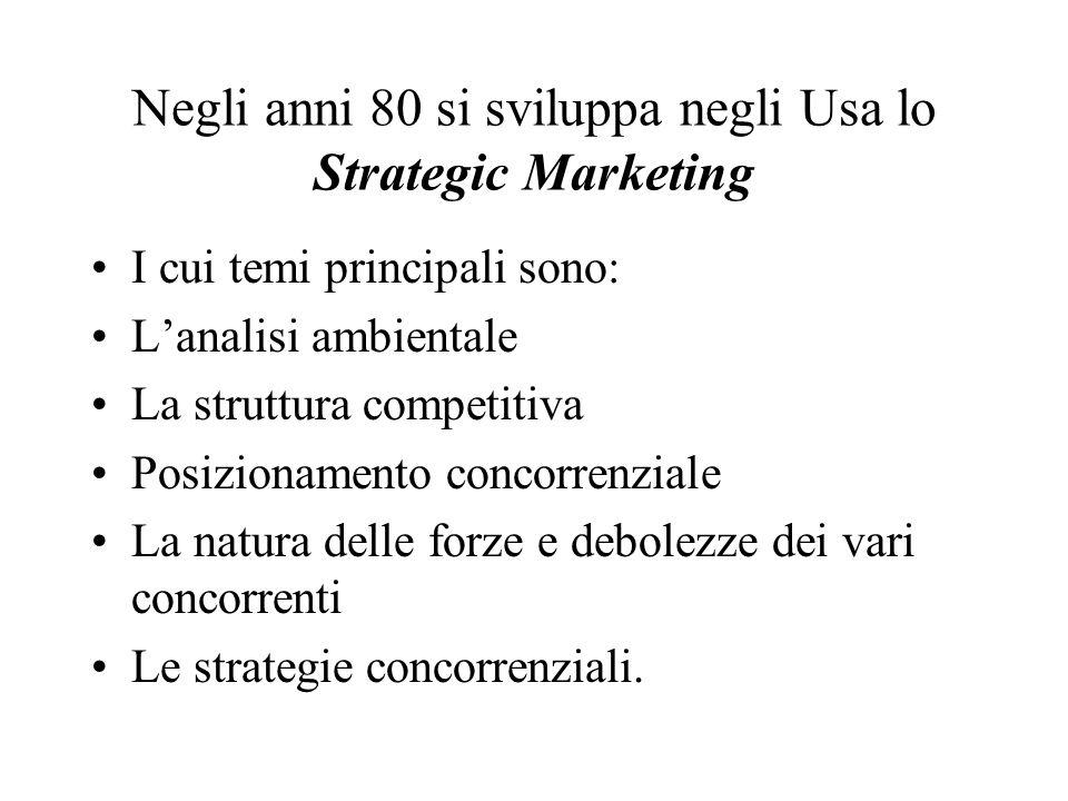 Negli anni 80 si sviluppa negli Usa lo Strategic Marketing