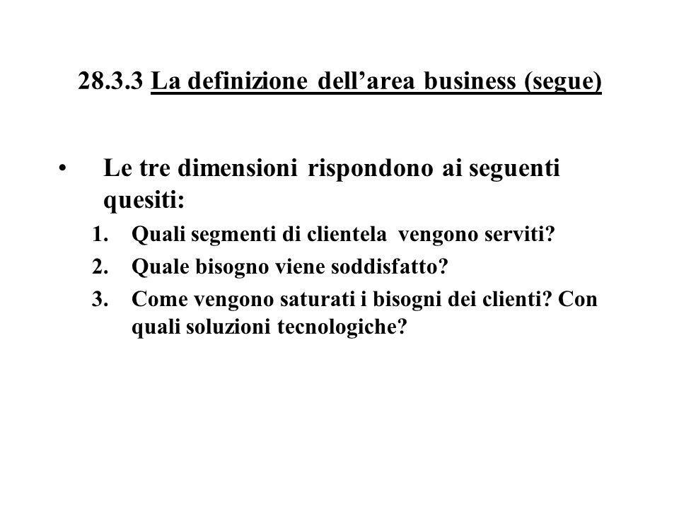 La definizione dell'area business (segue)