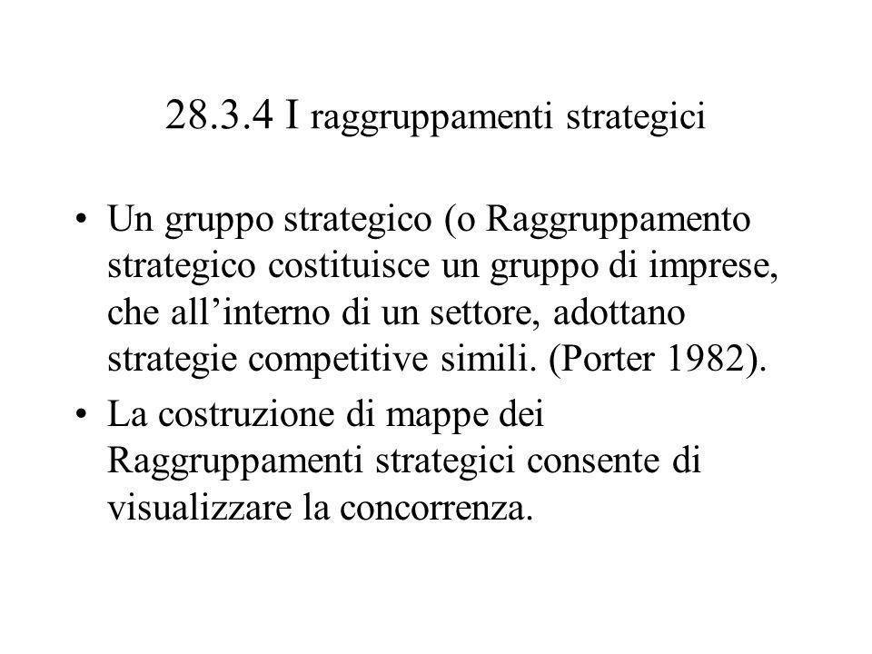 I raggruppamenti strategici