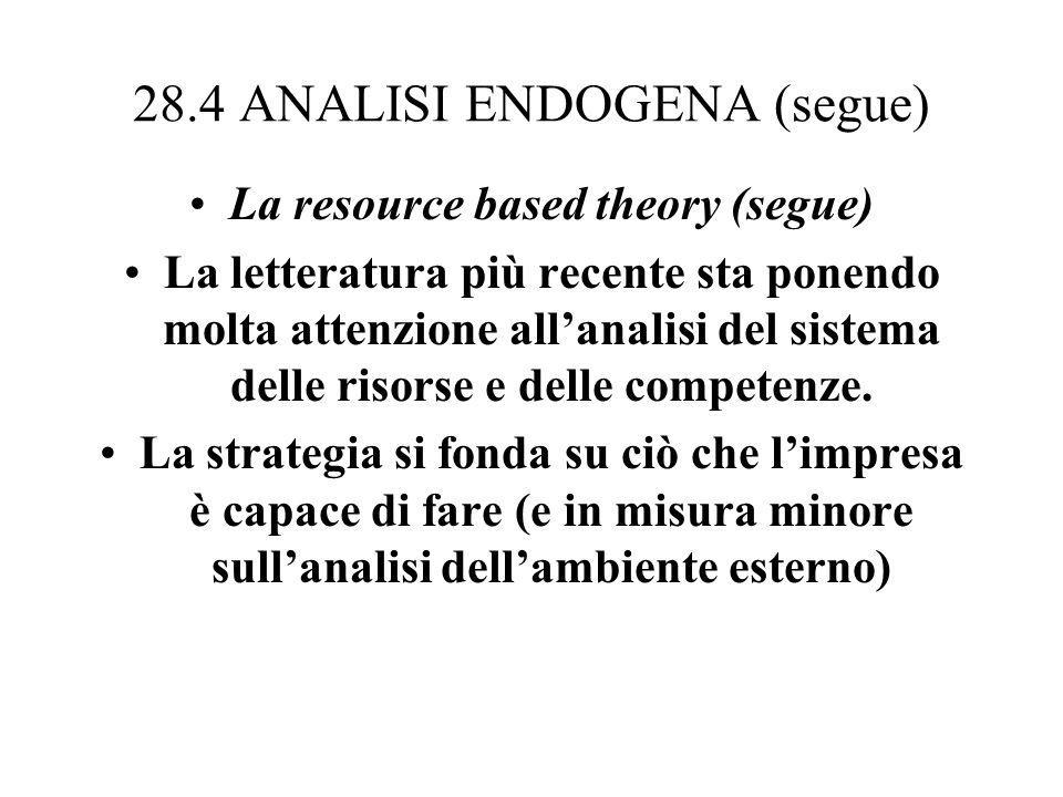 28.4 ANALISI ENDOGENA (segue)