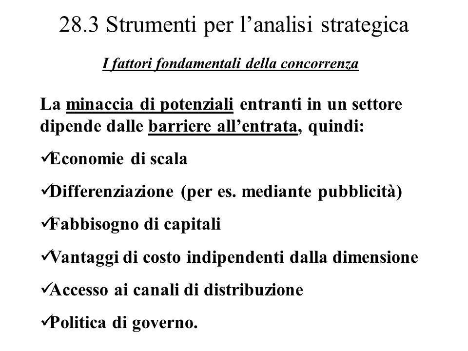 28.3 Strumenti per l'analisi strategica