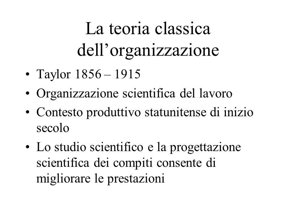 La teoria classica dell'organizzazione