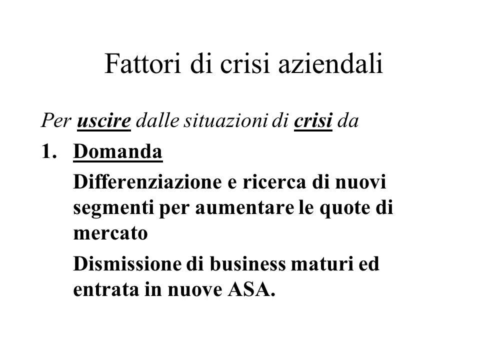 Fattori di crisi aziendali