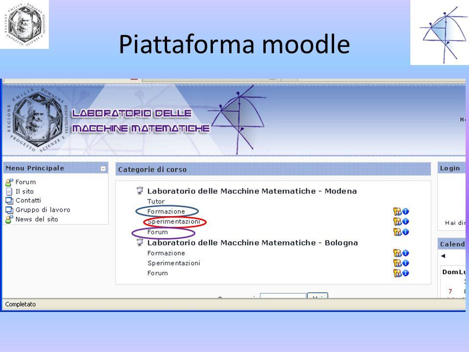 Piattaforma moodle Per la formazione Per la sperimentazione