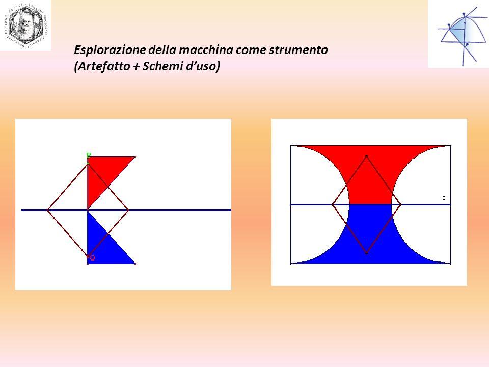 Esplorazione della macchina come strumento (Artefatto + Schemi d'uso)