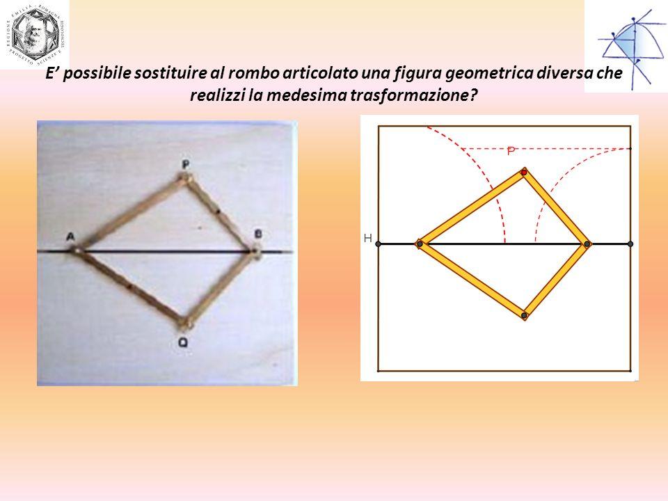 E' possibile sostituire al rombo articolato una figura geometrica diversa che realizzi la medesima trasformazione