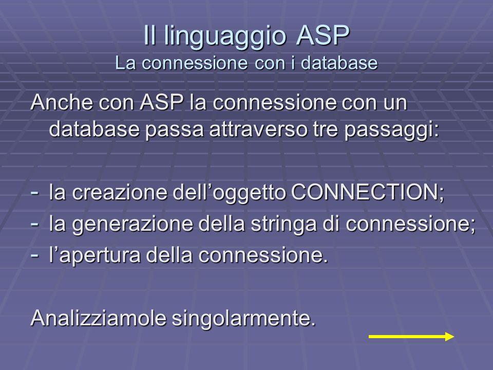 Il linguaggio ASP La connessione con i database