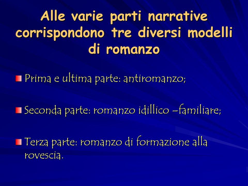 Alle varie parti narrative corrispondono tre diversi modelli di romanzo