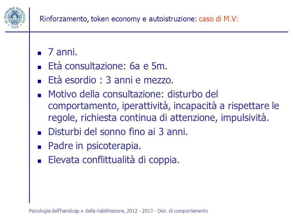 Rinforzamento, token economy e autoistruzione: caso di M.V: