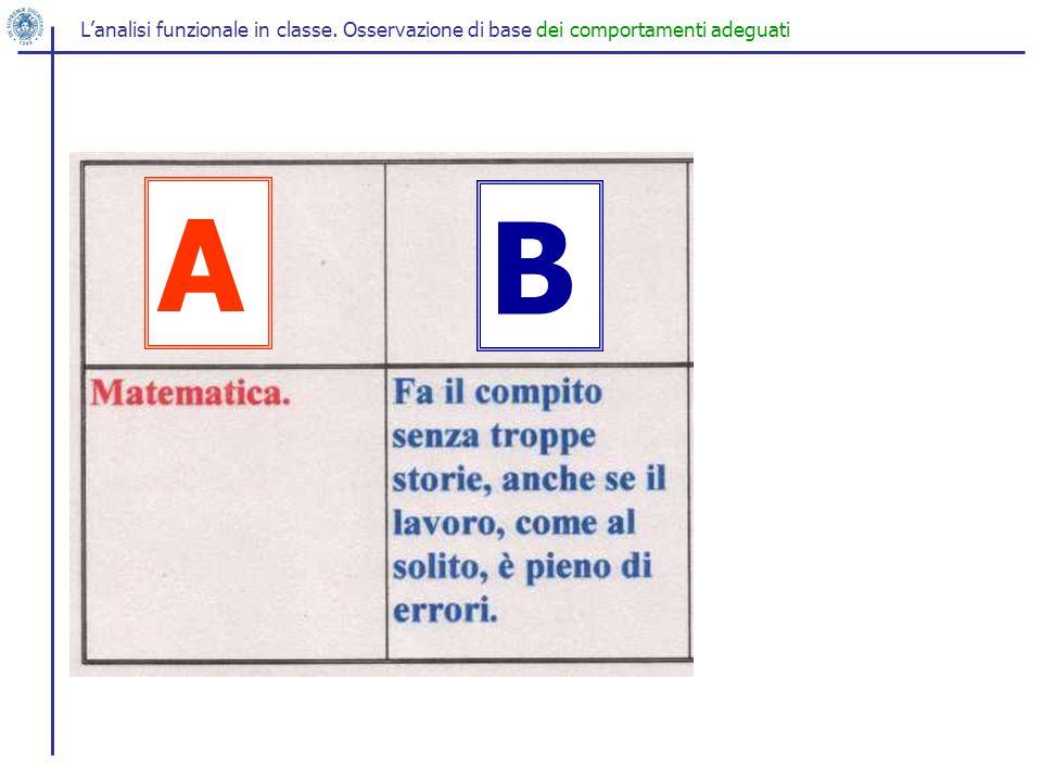 L'analisi funzionale in classe