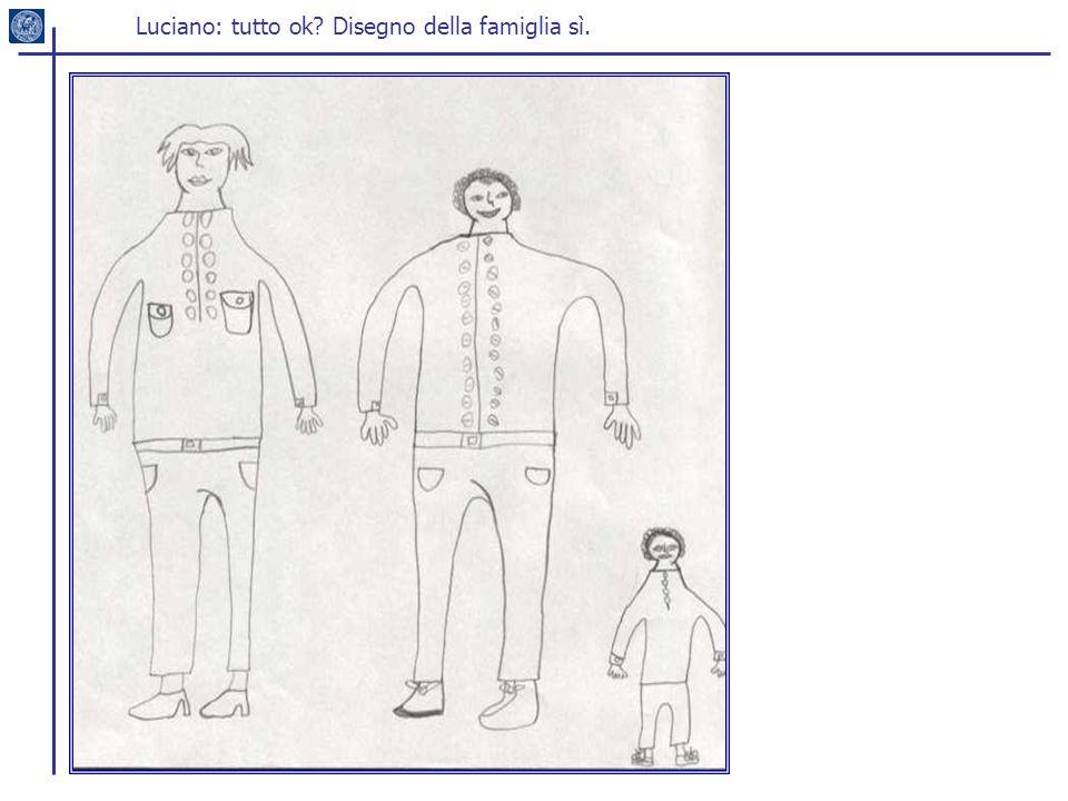 Luciano: tutto ok Disegno della famiglia sì.
