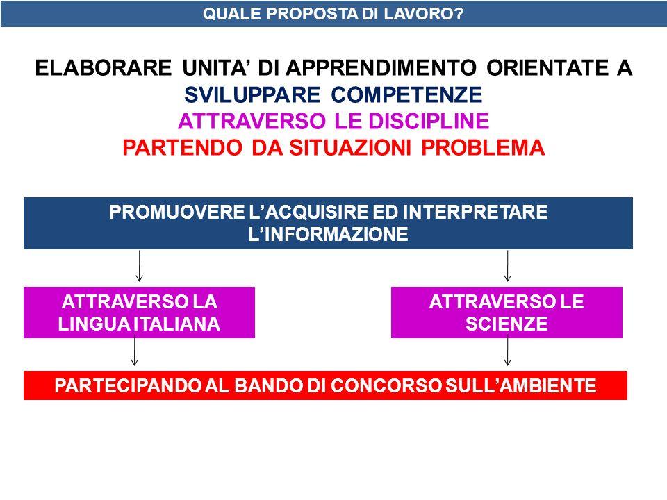 ELABORARE UNITA' DI APPRENDIMENTO ORIENTATE A SVILUPPARE COMPETENZE