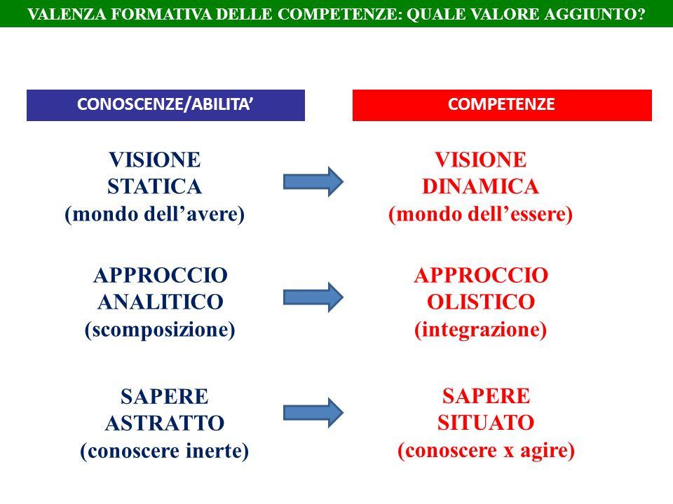 VALENZA FORMATIVA DELLE COMPETENZE: QUALE VALORE AGGIUNTO