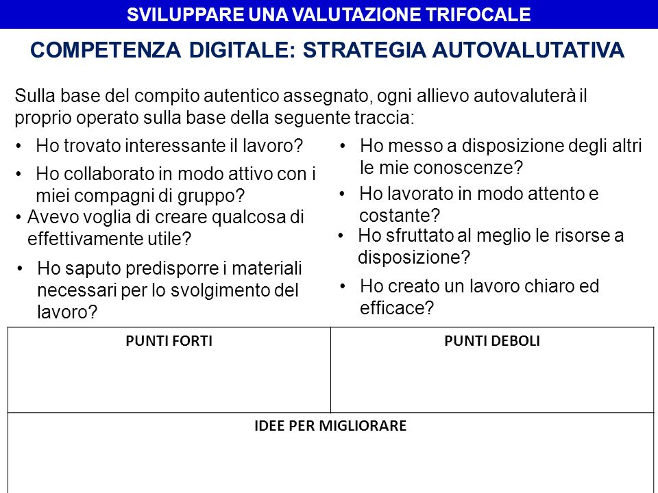 COMPETENZA DIGITALE: STRATEGIA AUTOVALUTATIVA