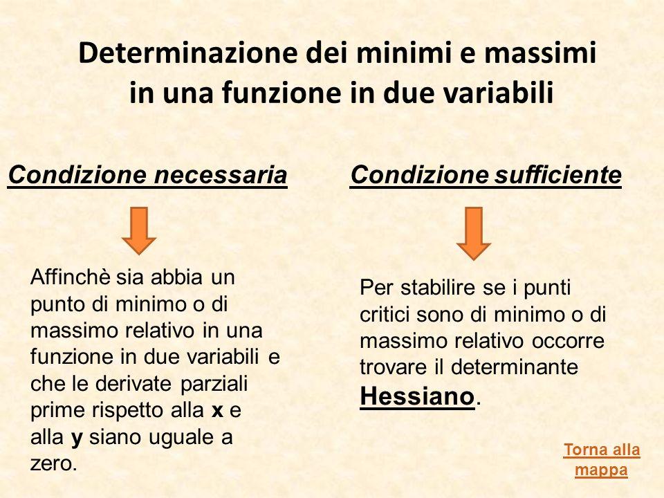Determinazione dei minimi e massimi in una funzione in due variabili