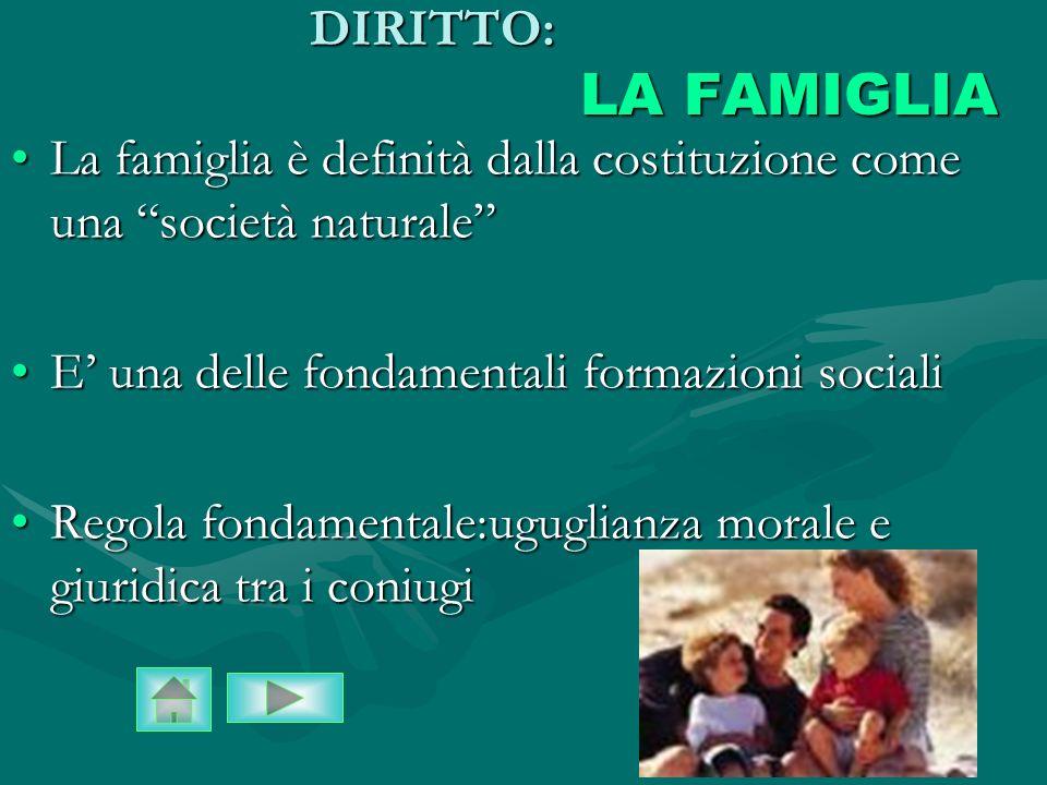 DIRITTO: LA FAMIGLIA La famiglia è definità dalla costituzione come una società naturale