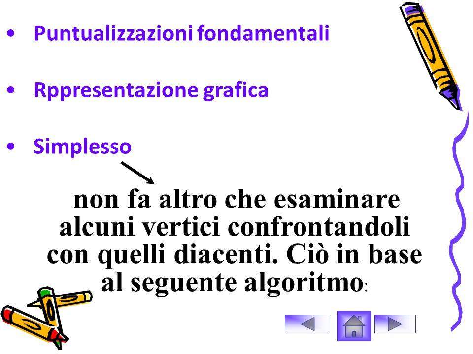 Puntualizzazioni fondamentali Rppresentazione grafica Simplesso