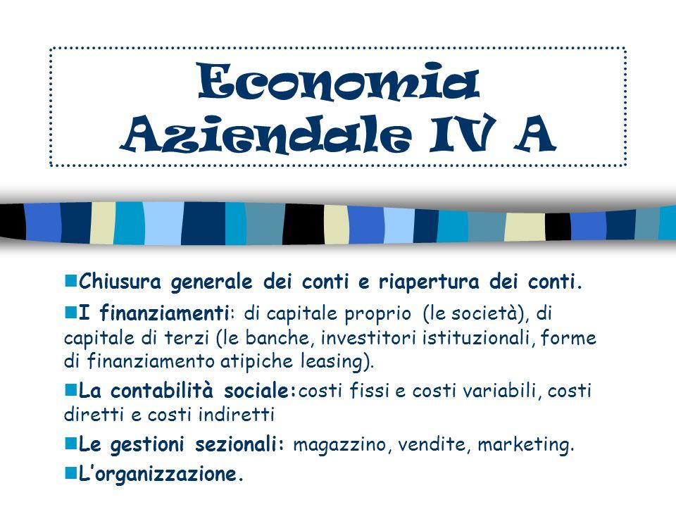 Economia Aziendale IV A