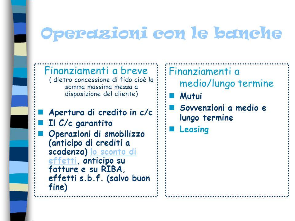 Operazioni con le banche