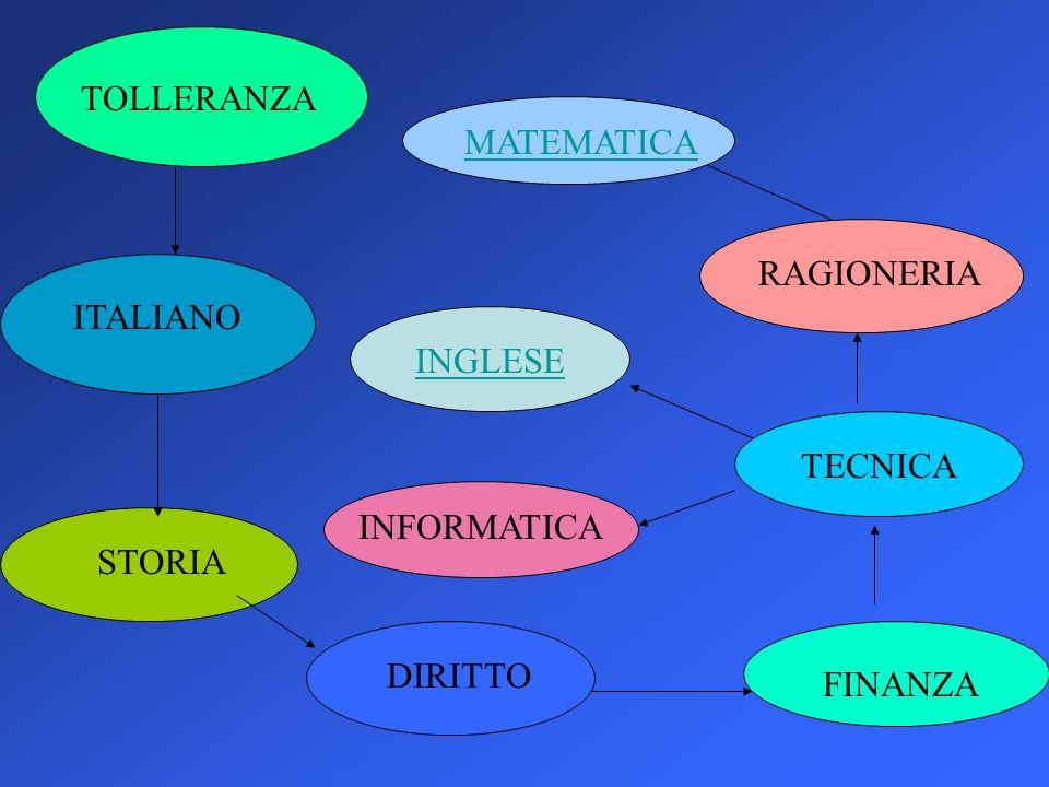 TOLLERANZA MATEMATICA RAGIONERIA ITALIANO INGLESE TECNICA INFORMATICA STORIA DIRITTO FINANZA
