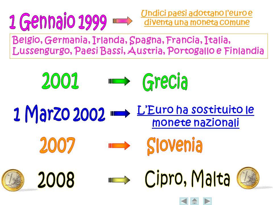 1 Gennaio 1999 2001 Grecia 1 Marzo 2002 2007 Slovenia Cipro, Malta