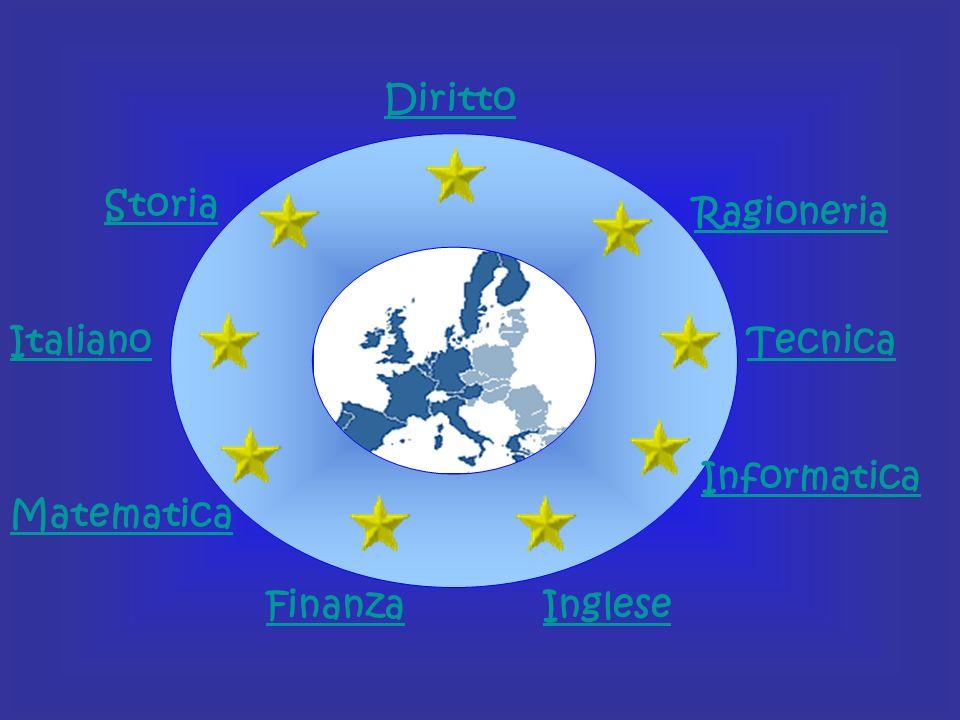 Diritto Storia Ragioneria Italiano Tecnica Informatica Matematica Finanza Inglese
