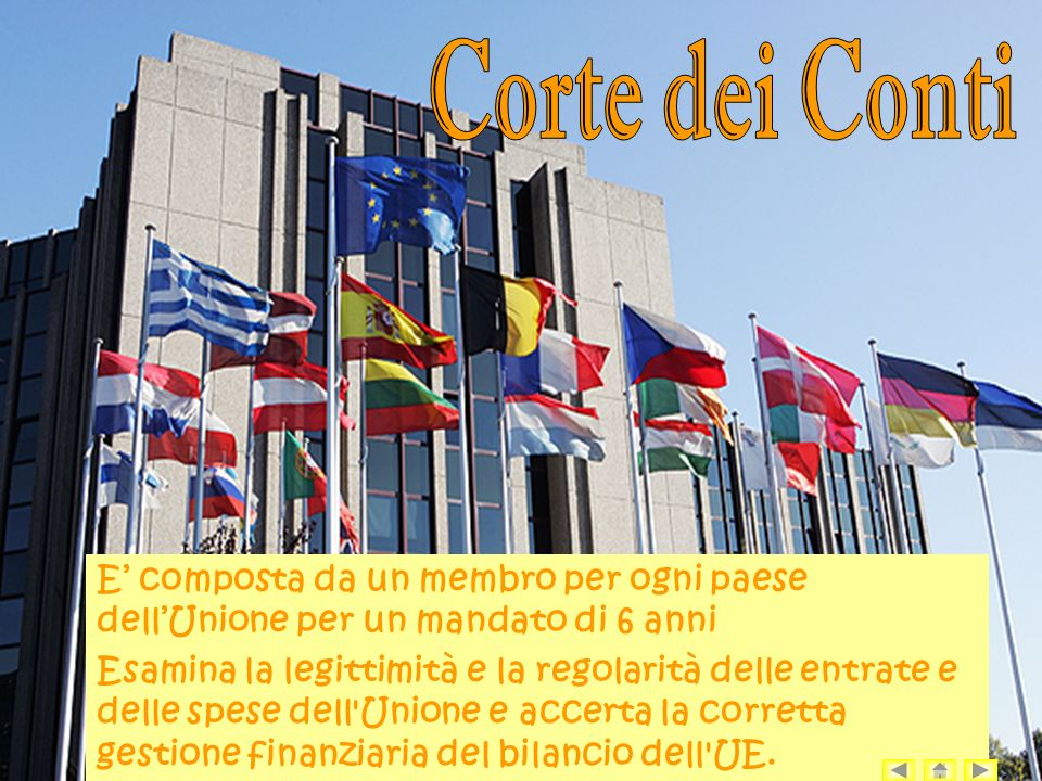 Corte dei Conti E' composta da un membro per ogni paese dell'Unione per un mandato di 6 anni.