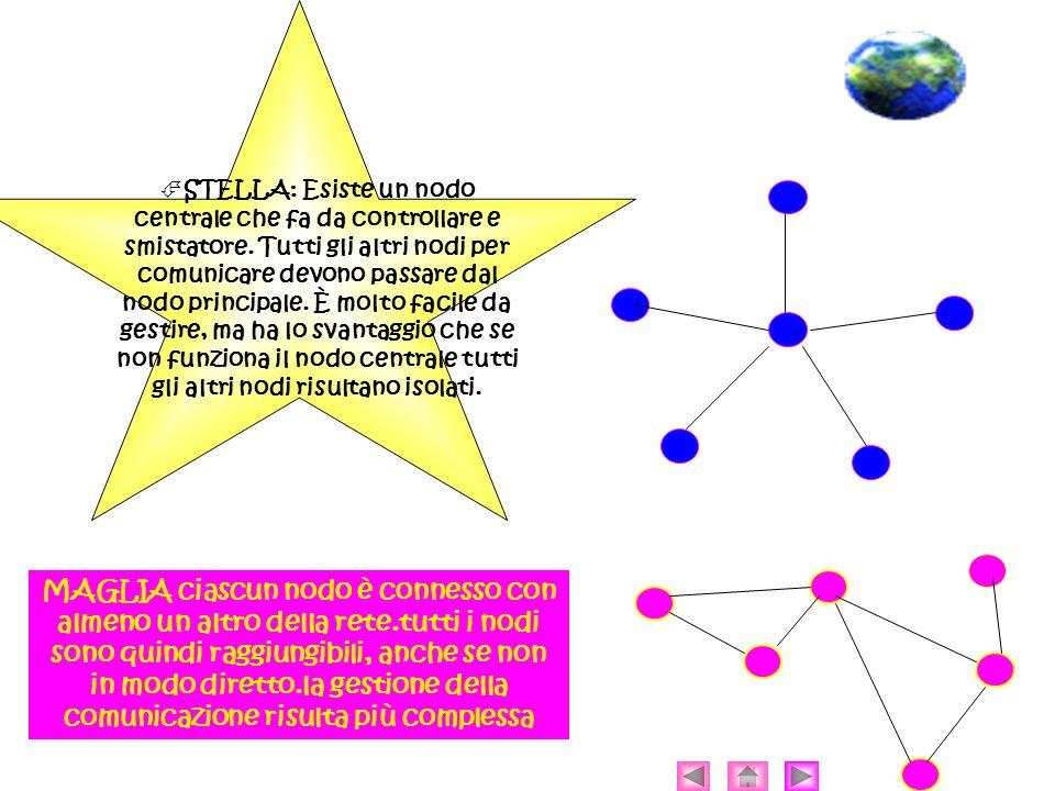 STELLA: Esiste un nodo centrale che fa da controllare e smistatore