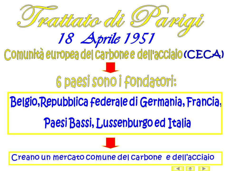 Trattato di Parigi 18 Aprile 1951 6 paesi sono i fondatori: (CECA)