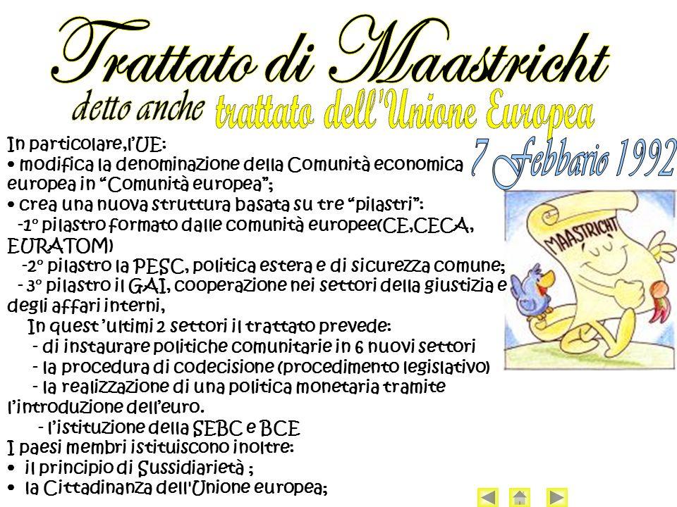 Trattato di Maastricht trattato dell Unione Europea