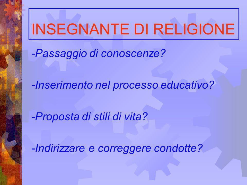 INSEGNANTE DI RELIGIONE