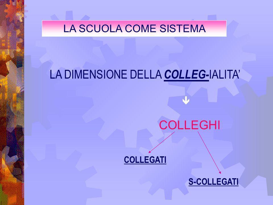 LA DIMENSIONE DELLA COLLEG-IALITA'